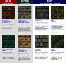 elk prestique shingles. Modren Shingles Shingle Selection_1 With Elk Prestique Shingles