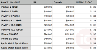 Apple Iphone Pricing Chart Apple Usa Vs Canada Prices Compared Ipad Iphone Apple