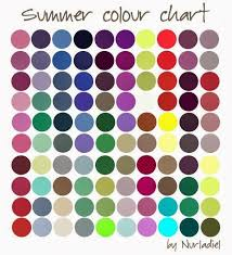Hair, Makeup, Accessories, & Clothing: What <b>color</b> Season are you ...