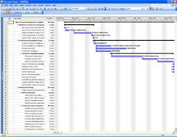 Residential Construction Schedule Template Excel