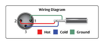wiring diagram for microphone wiring diagram for you • mic wire diagram wiring diagram detailed rh 4 1 3 gastspiel gerhartz de wiring diagram headset microphone wiring diagram for headphones mic