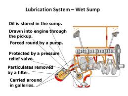 lubrication system for an automobile pressure feed system 16