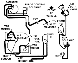 1982 corvette fuse box diagram 1982 image wiring corvette crossfire engine on 1982 corvette fuse box diagram