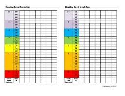 Read Naturally Grade Level Chart Student Reading Level Graph Dra Fountas And Pinnell