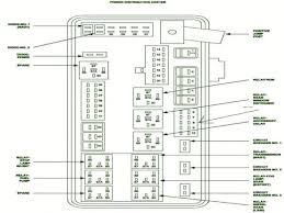 2007 dodge charger fuse box diagram 2006 2005 magnum circuit wiring Chrysler Sebring Fuse Box Location 2007 dodge charger fuse box diagram 2007 dodge charger fuse box diagram 2006 2005 magnum circuit