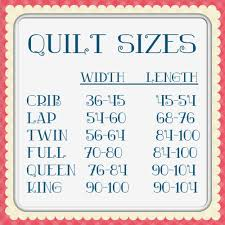 Helpful Charts - The Sassy Quilter &  Adamdwight.com