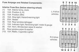 the mitsubishi pajero owners club� view topic mk1 fuse locations 1995 mitsubishi pajero fuse box diagram at Mitsubishi Pajero Fuse Box Layout