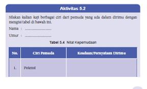 Maybe you would like to learn more about one of these? Soal Dan Jawaban Tabel 5 4 Nilai Kepemudaan Pkn Kelas 8 Halaman 117 Kkaktri Channel Info Pendidikan