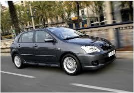 Toyota Corolla workshop service repair manuals | Toyota cars catalog ...