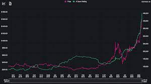 Tesla-Aktie: Wie lange geht das noch gut?