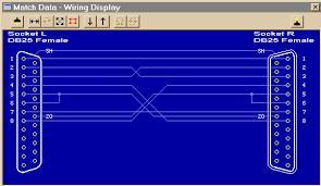 the rs standard db25 null modem unusual handshaking