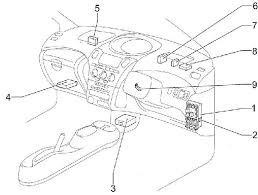 1999 2005 toyota yaris echo fuse box diagram fuse diagram Fuses Interior Toyota Diagram Cba-Ncp95-Ahpnk at Toyota Yaris 2000 Fuse Box Diagram