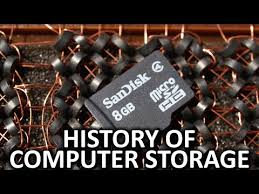 The History Of Computer Storage Youtube