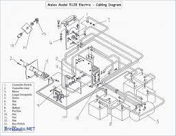 Excellent melex solenoid wiring diagram model 212 images best