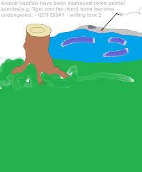 animal habitats have been destroyed ielts essay