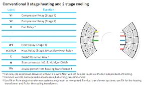 nest humidifier wiring diagram elegant nest thermostat wiring nest humidifier wiring diagram elegant nest thermostat wiring diagram carrier diy enthusiasts wiring