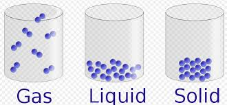 Gas Liquid Solids 9 1 Property Of Gases Chemistry Libretexts