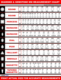 Gemstone Mm To Carat Conversion Chart Diamond And Gemstone Mm Measurement Chart Diamond Sizes