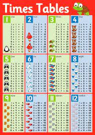 full size times table chart printable