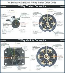 rv brake wiring diagram cciwinterschool org rv brake wiring diagram 7 pin wiring diagram 7 pin plug wiring diagram 7 pin trailer