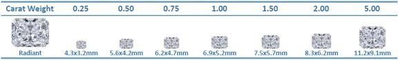 Diamond Mm To Carat Chart Diamond Carat Size Chart Download Pdf Of Weight To Mm
