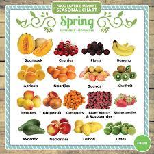 Seasonal Fruit Chart Eating Seasonally In Spring