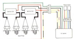 coil on plug wiring diagram coil image wiring diagram kz750 e1 coil wiring question kzrider forum kzrider kz z1 on coil on plug wiring diagram