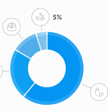 Add An Image For Each Slice In Ios Chart Piechart Stack