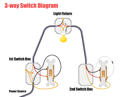 wiring diagrams three way switch diagram two way light switch how to wire a light fixture and switch at Light Box Wiring