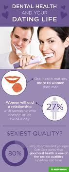 176 best Brush Up! images on Pinterest | Dental health, Oral ...
