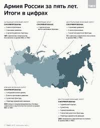 ВС РФ Как обновилась российская армия за пять лет инфографика ВС РФ Модернизация длиннопост