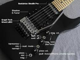 fender strat plus ultra wiring diagram images fender lace pickup fender hm strat wiring squier hm strat strat plus wiring