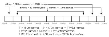 drop frames coding jeremymoore com