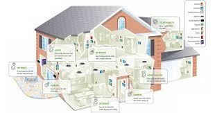 how do i wire a house to be a smart home wiring diagram libraries smart house wiring for tv wiring diagram third levelfor a smart house wiring needed completed wiring