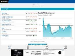Nasdaq Quotes Mesmerizing NASDAQ Quotes Tablet By NASDAQ OMX Inc