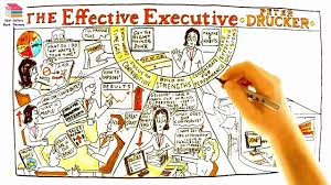 executive summary of books the effective executive by peter drucker best seller books all time review
