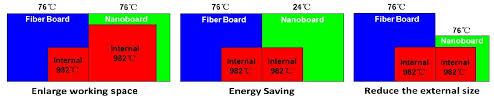 Microporous Insulation Board Cover Pe Film