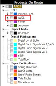 Primar Charts Pm Help