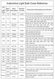 Headlight Replacement Chart Auto Light Bulb Chart Padasmata Co