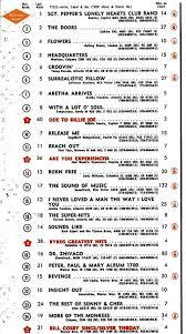 1967 Album Chart Beatle Stuff Beatles Albums Billboard