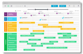Pin By Emily Wendt On Layout Gantt Chart Chart Design