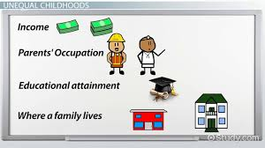 culture of poverty definition theory examples video lesson  summary of annette lareau s unequal childhoods