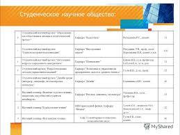 Презентация на тему Научно исследовательская работа студентов  7 Студенческое