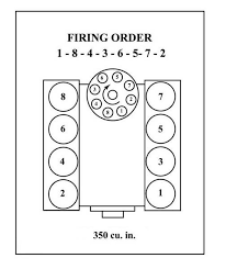 distributor cap wire diagram for distributor spark plug wiring diagram wiring diagram schematics baudetails on distributor cap wire diagram for 350