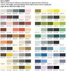 Bs To Ral Conversion Chart Jotun Ral Color Chart Bedowntowndaytona Com