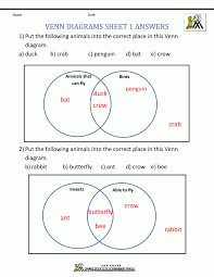 Venn Diagram Math Problems Pdf Math Worksheet Venn Diagram Worksheets Diagrams Word Problem Pdf