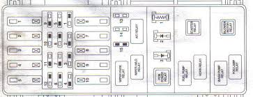 fuse and relay locations 2nd generation power distribution box 1995 ford explorer fuse box diagram explorer power dist panel jpg
