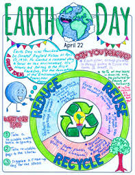 Earth Day Anchor Chart Earth Day Lessons Tes Teach