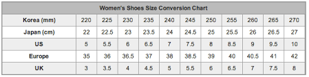 Korean Shoe Size Conversion Chart How To Choose The Correct Shoe Size Help