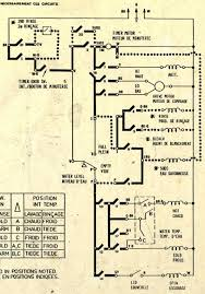 tag washer wiring diagrams daily electronical wiring diagram • tag washer schematic centennial washing machine repair com com rh tyberina info tag performa washer wiring